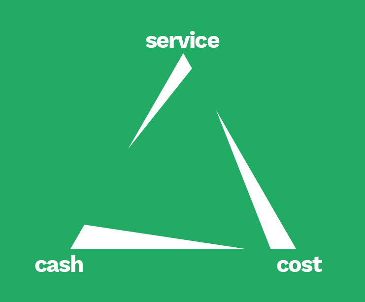 Service, Cost & Cash green